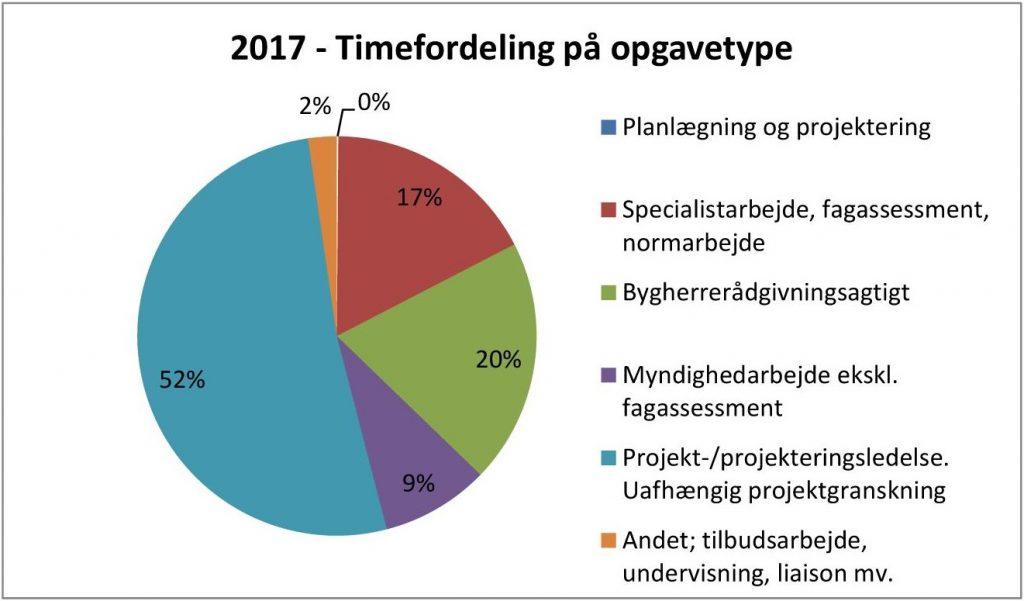 2017 opgavetype_pdf